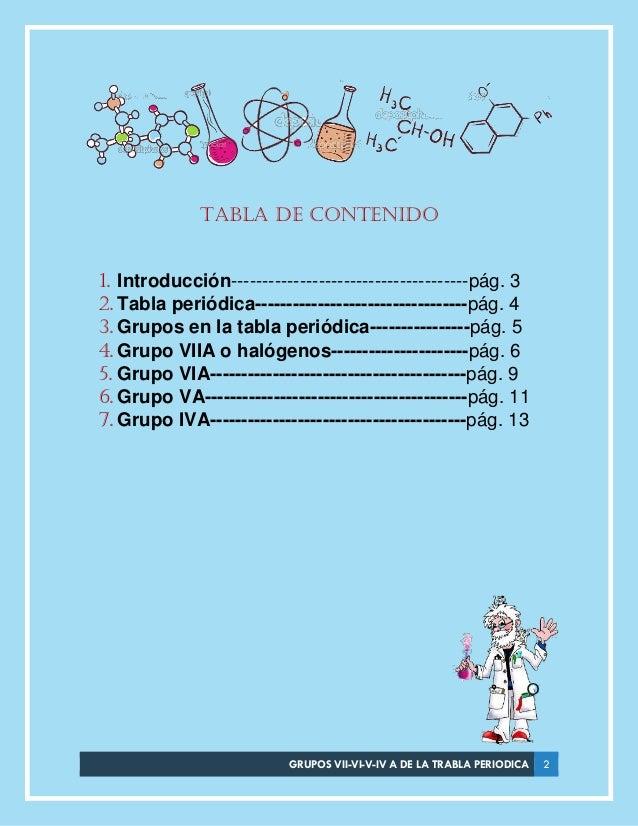 grupos vii vi v iv a de la trabla periodica 2 tabla - Tabla Periodica Grupo 6 A