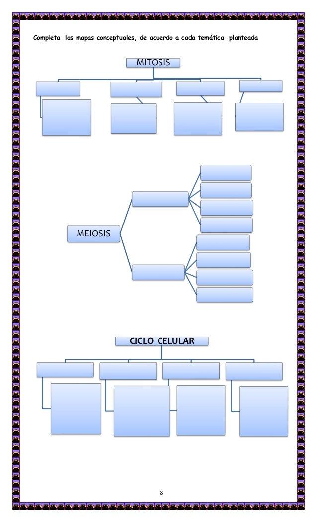 Modulo 2- naturles