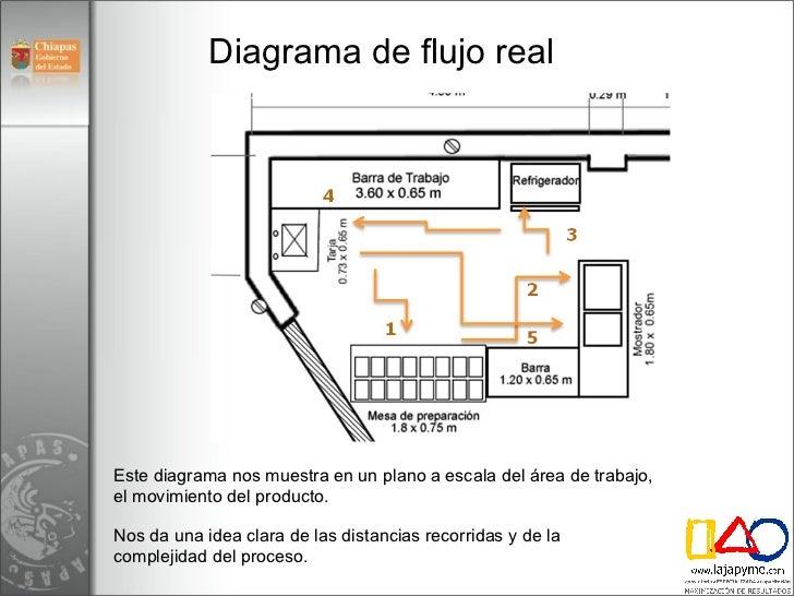 Modulo 5 operacion de hoteles v03 18 ccuart Gallery