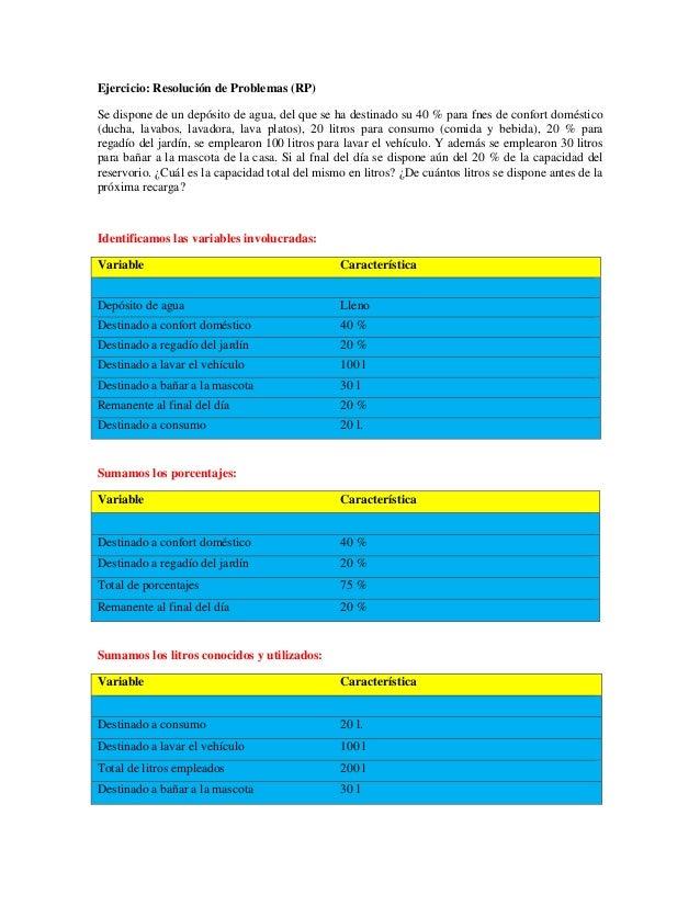 Ejercicio: Resolución de Problemas (RP) Se dispone de un depósito de agua, del que se ha destinado su 40 % para fnes de co...