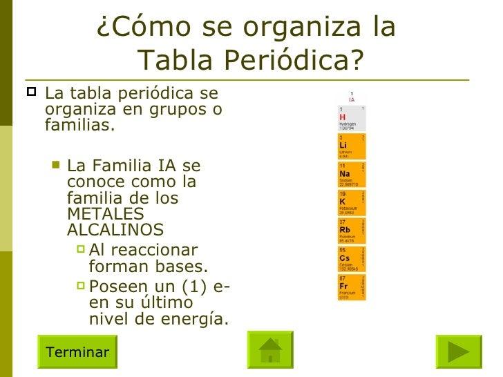 Qu es la tabla peri dica de los elementos y para que las familias 18 historia urtaz Choice Image