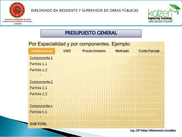 COLEGIO DE INGENIEROS DEL PERÚ CONSEJO DEPARTAMENTAL DE ANCASH - CHIMBOTE Ing. CIP Felipe Villavicencio González PRESUPUES...