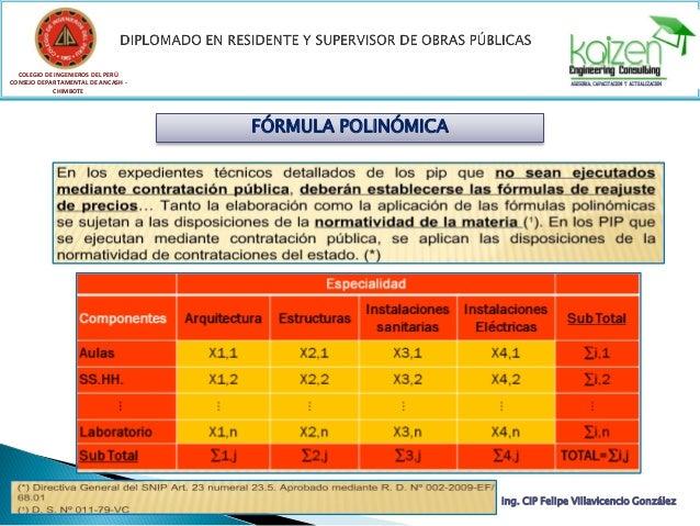 COLEGIO DE INGENIEROS DEL PERÚ CONSEJO DEPARTAMENTAL DE ANCASH - CHIMBOTE Ing. CIP Felipe Villavicencio González FÓRMULA P...