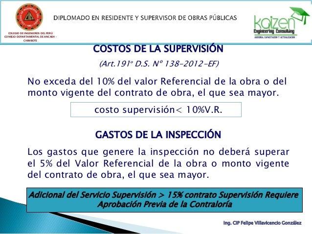 COLEGIO DE INGENIEROS DEL PERÚ CONSEJO DEPARTAMENTAL DE ANCASH - CHIMBOTE COSTOS DE LA SUPERVISIÓN No exceda del 10% del v...