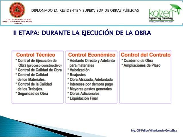 COLEGIO DE INGENIEROS DEL PERÚ CONSEJO DEPARTAMENTAL DE ANCASH - CHIMBOTE II ETAPA: DURANTE LA EJECUCIÓN DE LA OBRA Ing. C...