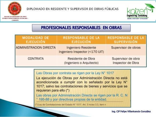 COLEGIO DE INGENIEROS DEL PERÚ CONSEJO DEPARTAMENTAL DE ANCASH - CHIMBOTE Ing. CIP Felipe Villavicencio González PROFESION...