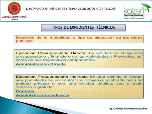 COLEGIO DE INGENIEROS DEL PERÚ CONSEJO DEPARTAMENTAL DE ANCASH - CHIMBOTE Ing. CIP Felipe Villavicencio González RESPONSAB...