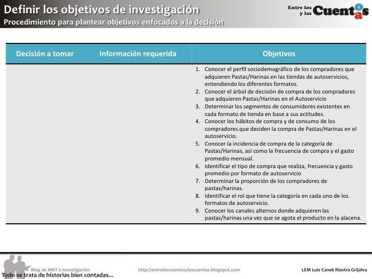 Investigacion - Encuadre y Planteamiento Metodologico