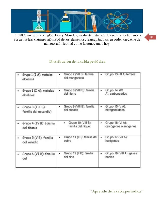 Modulo 11 2 2017 alejandra charry lozano 10 urtaz Gallery