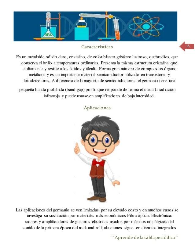18 - Estructura De La Tabla Periodica En Blanco