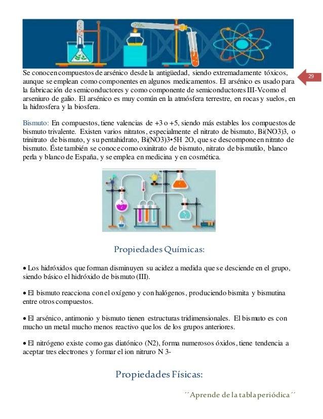 Modulo 11 2 2017 alejandra charry lozano 29 urtaz Image collections
