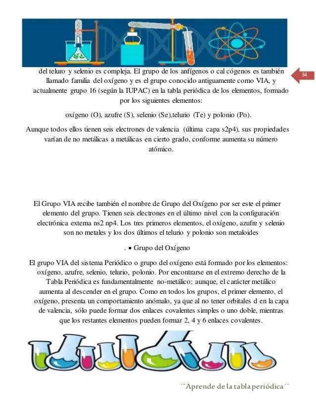 Modulo 11 2 2017 alejandra charry lozano la qumica 34 urtaz Image collections