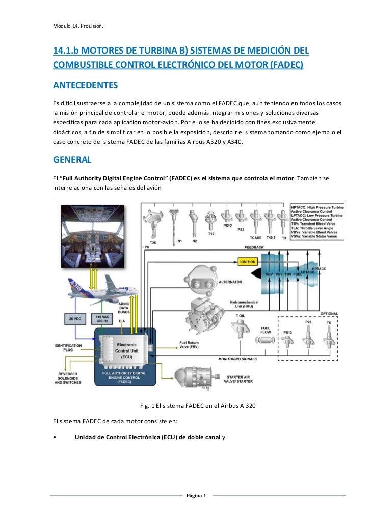 Módulo14.Proulsión.14.1.bMOTORESDETURBINAB)SISTEMASDEMEDICIÓNDELCOMBUSTIBLECONTROLELECTRÓNICODELMOTOR(FAD...