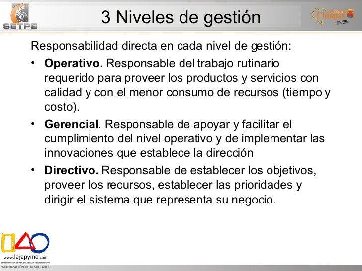 3 Niveles de gestión <ul><li>Responsabilidad directa en cada nivel de gestión: </li></ul><ul><li>Operativo.  Responsable d...