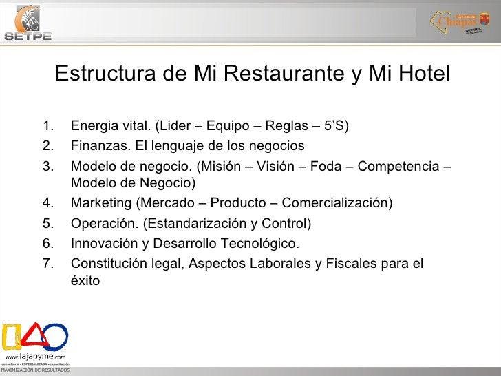 Estructura de Mi Restaurante y Mi Hotel <ul><li>Energia vital . (Lider – Equipo – Reglas – 5'S) </li></ul><ul><li>Finanzas...