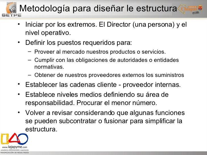 Metodología para diseñar le estructura <ul><li>Iniciar por los extremos. El Director (una persona) y el nivel operativo. <...