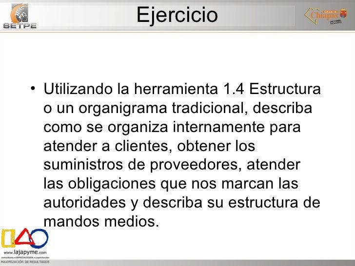 Ejercicio <ul><li>Utilizando la herramienta 1.4 Estructura o un organigrama tradicional, describa como se organiza interna...