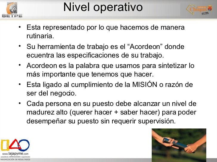 Nivel operativo <ul><li>Esta representado por lo que hacemos de manera rutinaria. </li></ul><ul><li>Su herramienta de trab...