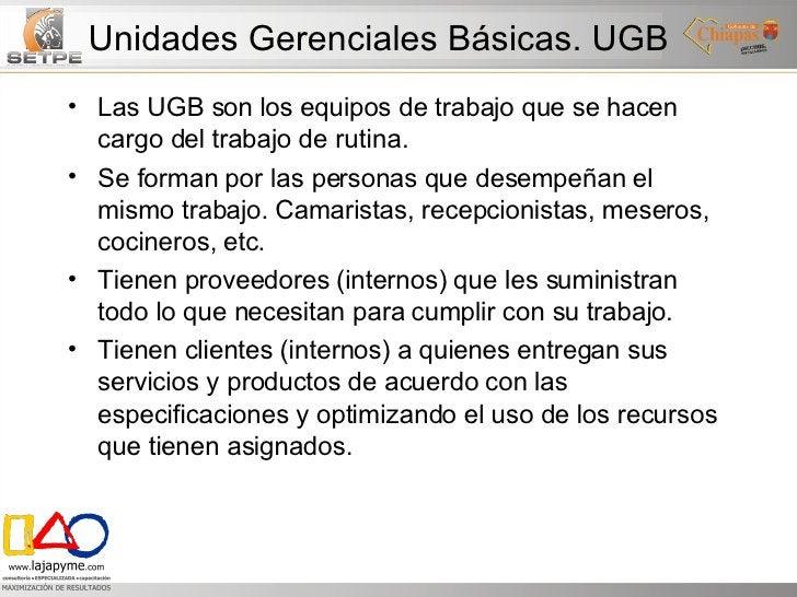 Unidades Gerenciales Básicas. UGB <ul><li>Las UGB son los equipos de trabajo que se hacen cargo del trabajo de rutina. </l...