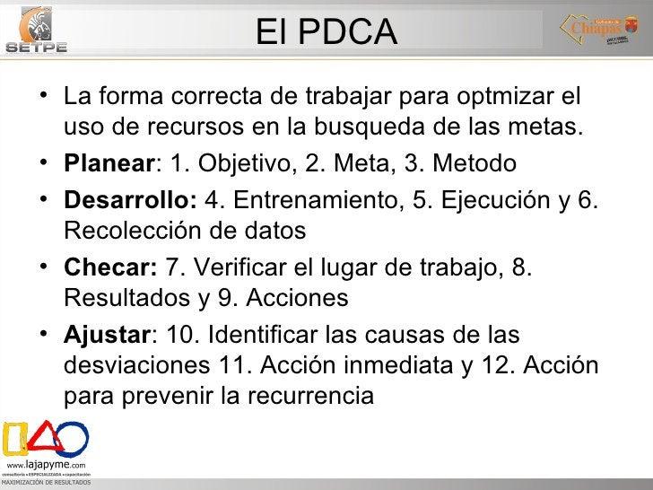 El PDCA <ul><li>La forma correcta de trabajar para optmizar el uso de recursos en la busqueda de las metas. </li></ul><ul>...