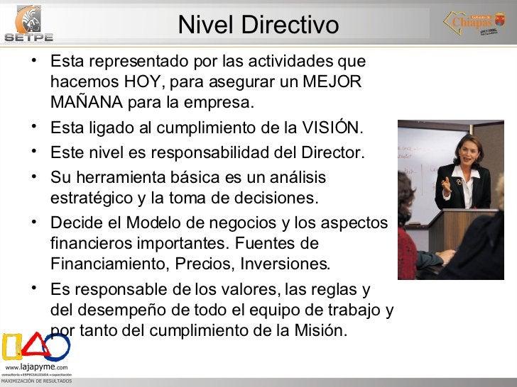 Nivel Directivo <ul><li>Esta representado por las actividades que hacemos HOY, para asegurar un MEJOR MAÑANA para la empre...