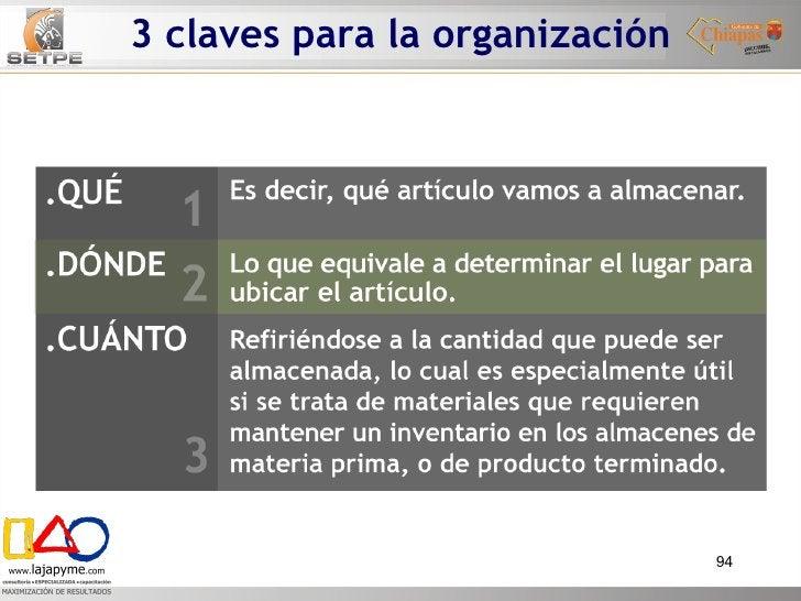 3 claves para la organización