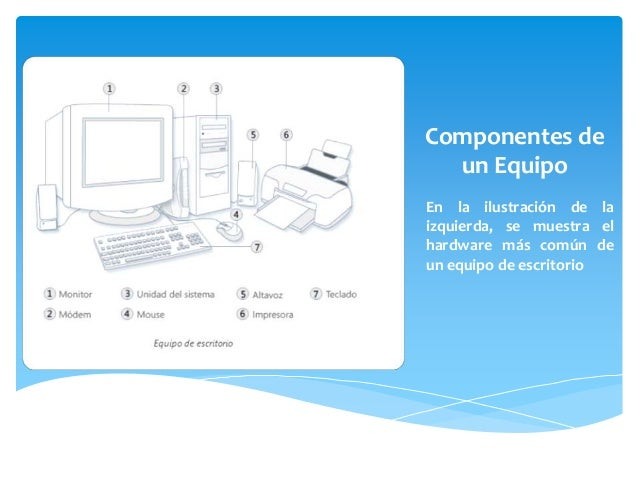 Modulo 1 Introducci 243 N A La Inform 225 Tica