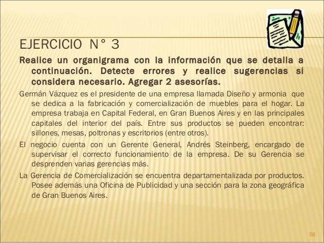 Modulo 1 la organizaci n como ente y parte del proceso for Oficina de asistencia en materia de registros