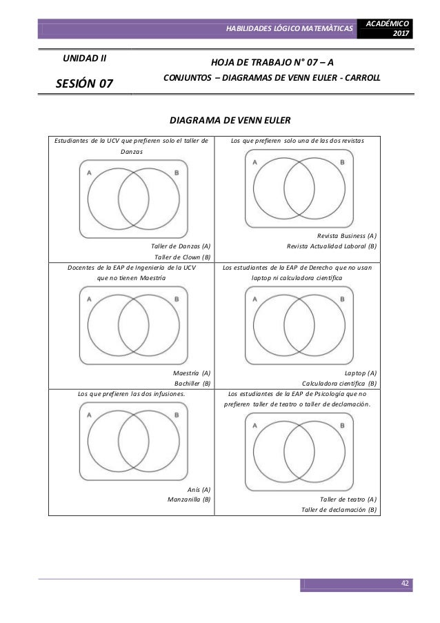 Excepcional Matemáticas Diagrama De Venn Hoja De Trabajo Patrón ...