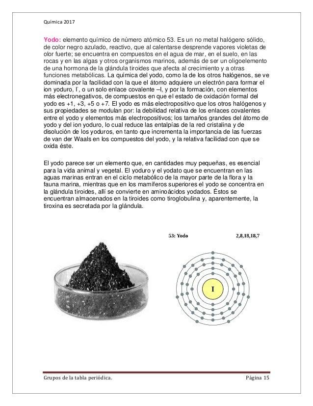 Grupos de la tabla peridica 15 qumica 2017 grupos de la tabla peridica urtaz Image collections