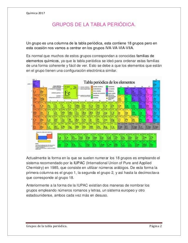 Grupos de la tabla peridica qumica 2017 grupos de la tabla peridica urtaz Images