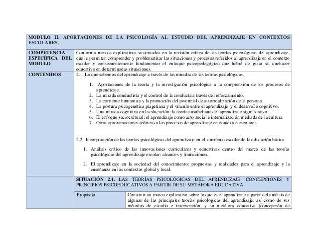 MODULO II. APORTACIONES DE LA PSICOLOGÍA AL ESTUDIO DEL APRENDIZAJE EN CONTEXTOSESCOLARES.COMPETENCIAESPECÍFICA DELMODULOC...