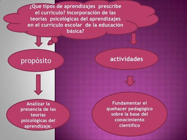 ¿Que tipos de aprendizajes prescribe      el currículo? Incorporación de las    teorías psicológicas del aprendizajes   en...