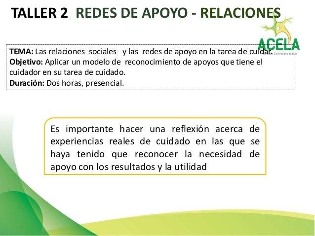 TALLER 2 REDES DE APOYO - RELACIONES TEMA: Las relaciones sociales y las redes de apoyo en la tarea de cuidar. Objetivo: A...