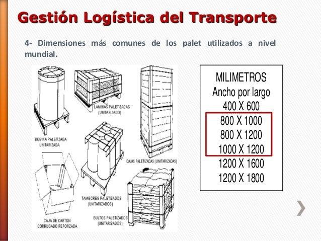 Adecuaci n de la carga para el transporte casos de estiba - Pallets por contenedor ...