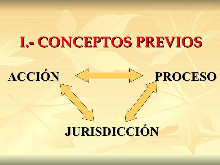 I.- CONCEPTOS PREVIOSACCIÓN              PROCESO         JURISDICCIÓN