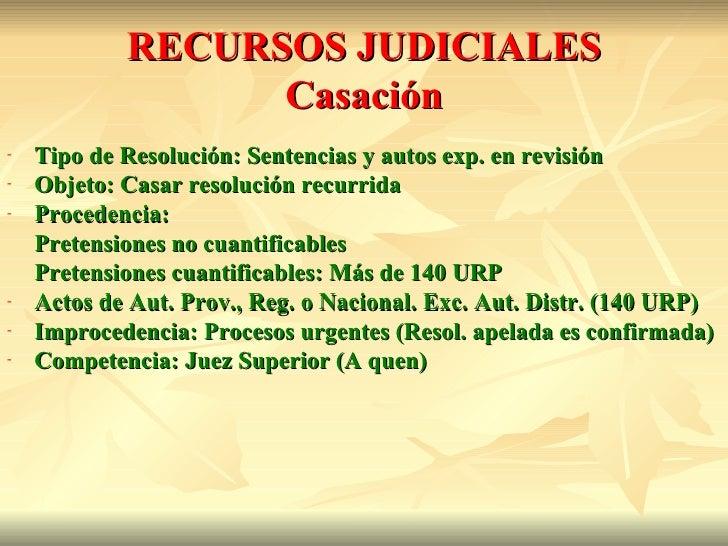 RECURSOS JUDICIALES                  Casación-   Tipo de Resolución: Sentencias y autos exp. en revisión-   Objeto: Casar ...