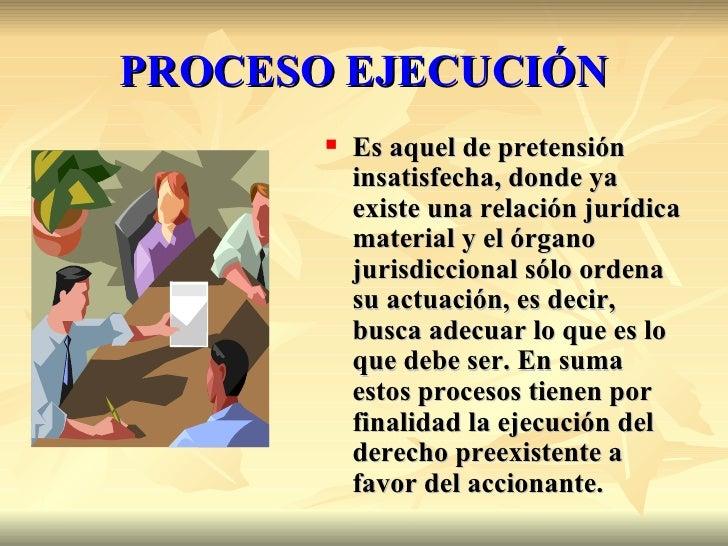 PROCESO EJECUCIÓN          Es aquel de pretensión           insatisfecha, donde ya           existe una relación jurídica...