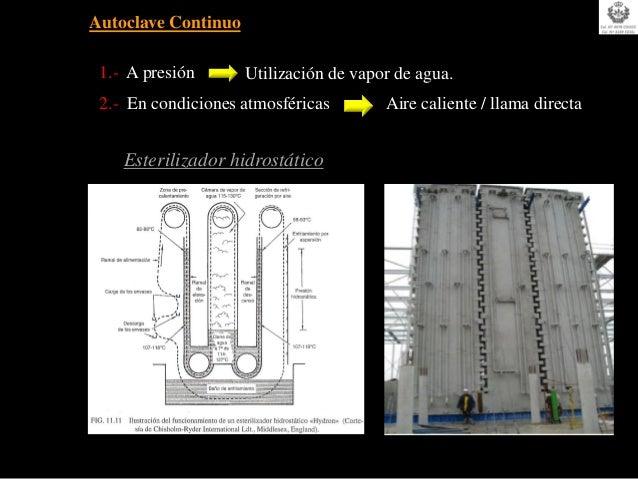 Autoclave Continuo 1.- A presión       Utilización de vapor de agua. 2.- En condiciones atmosféricas        Aire caliente ...