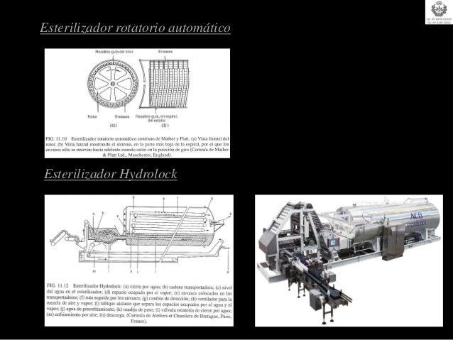 Esterilizador rotatorio automáticoEsterilizador Hydrolock