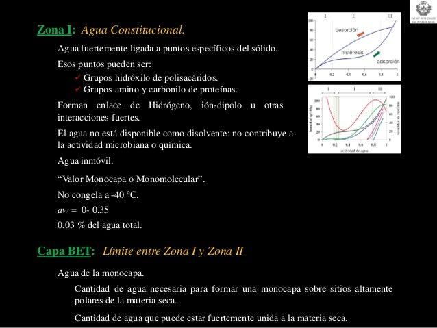 Zona I: Agua Constitucional.   Agua fuertemente ligada a puntos específicos del sólido.   Esos puntos pueden ser:        ...