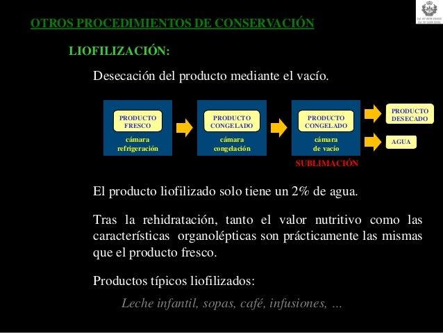 > Eficiencia energética.            DISOLUCIÓN                               ALIMENTO                    H20 +            ...