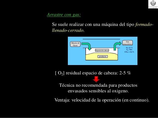 2.- emplear secuestradores de CO2 ó O2/CO2.                    CaO                      +                  secuestro del C...