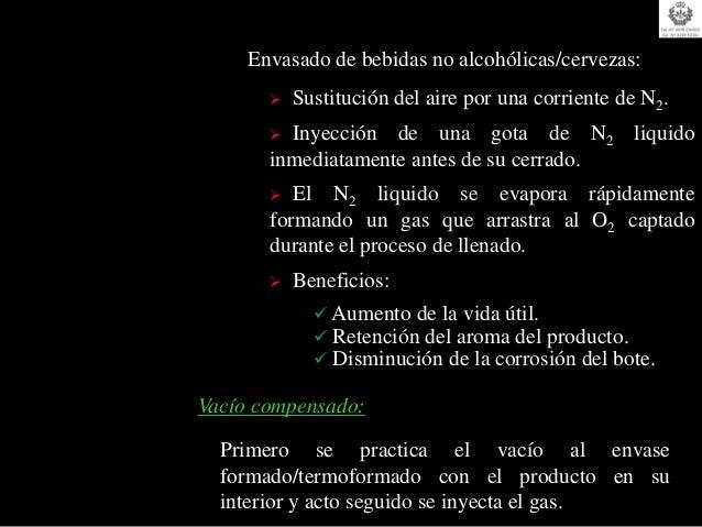 exudado             Espacio de cabeza              +                                 Ascorbato/bicarbonato Na             ...