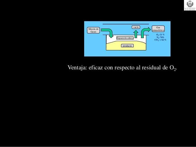 Secuestradores de Etileno (C2H4).   Etileno: regulador del crecimiento de las plantas que   acelera el ritmo de la respira...