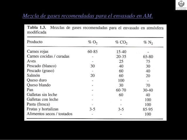 (A)    PROCESOS TÉRMICOS DE CONSERVACIÓNINTRODUCCIÓNSe trata de simular y optimizar cualquier Proceso de Tratamiento Térmi...
