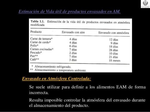 1.2 Efecto de la temperatura de tratamiento.    Las infinitas combinaciones de tiempo – temperatura que producen    el mis...