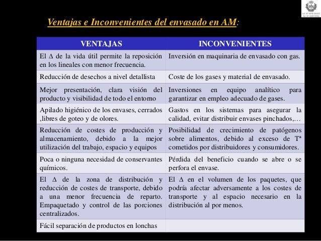 1.4 Efectividad de los tratamientos térmicos.     Valor F            Parámetro utilizado en la industria conservera.     ...