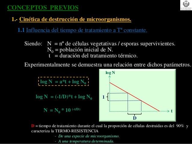 OPTIMIZACIÓN Y CORRELACIÓN DE LOS PARÁMETROS  MICROBIOLÓGIOS, BIOQUIMICOS y ORGANOLÉPTICOSUTILIZANDO DIFERENCIAS FINITAS /...