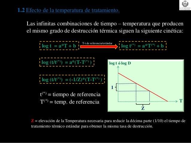 OBTENCIÓN DE LOS DATOS ANALÍTICOS CORRESPONDIENTES A1    LOS PARÁMETROS: Microbiológicos.1.1.- Materiales Necesarios:    -...